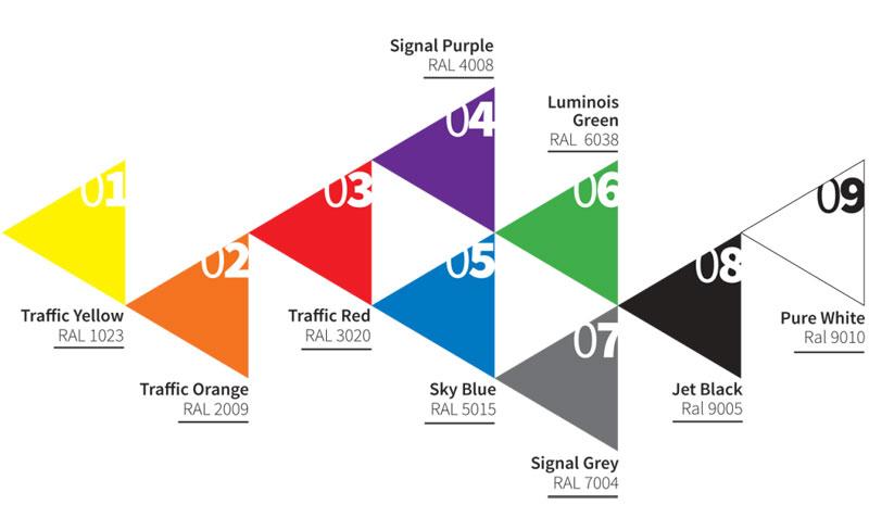 couleur des volumes d'escalade kando